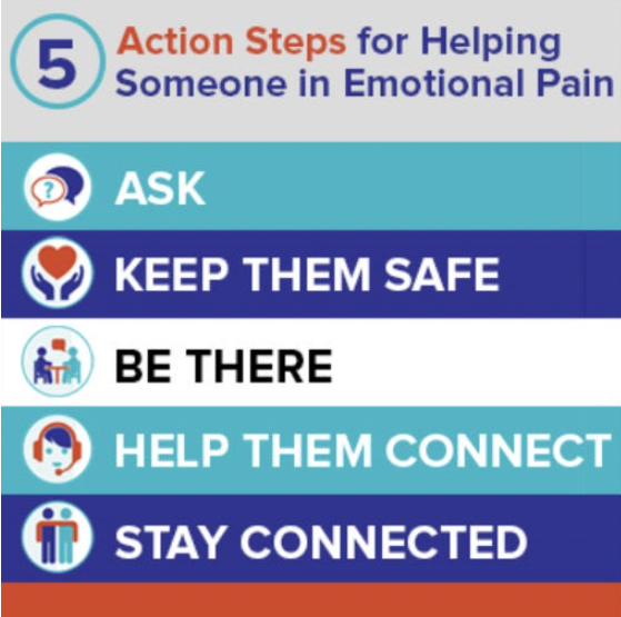 5 action steps for helping someone